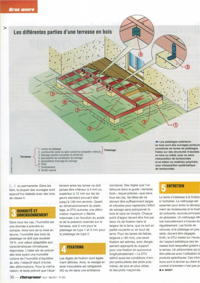 Dossier DTU 514 Terrasse en Bois du magazine Lentrepreneur